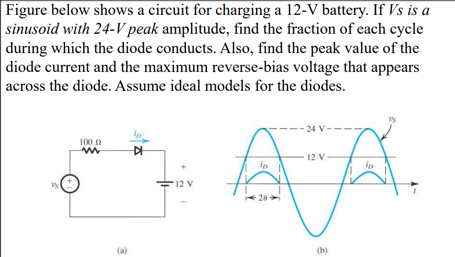 Solved: How To Calculate The Maximum Reverse-bias Voltage