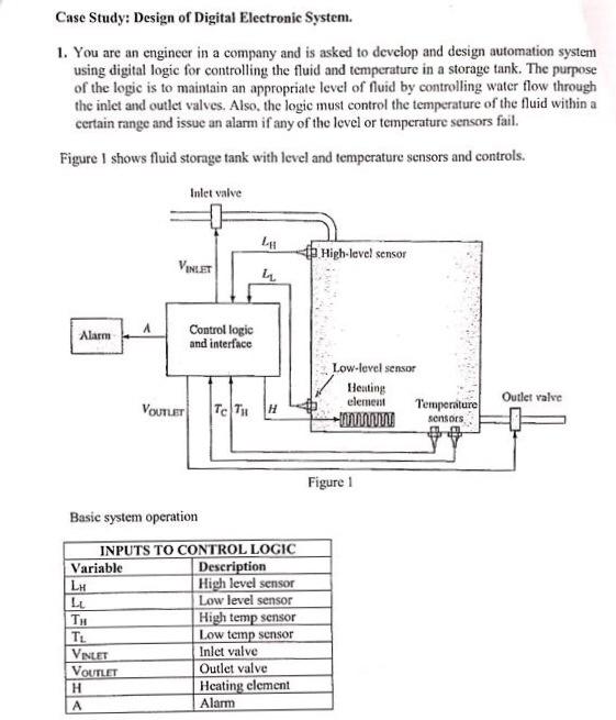 Solved Case Study Design Of Digital Electronic System 1 Chegg Com
