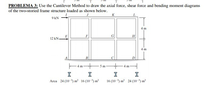 Excellent Solved Problema 3 Use The Cantilever Method To Draw The Wiring 101 Archstreekradiomeanderfmnl