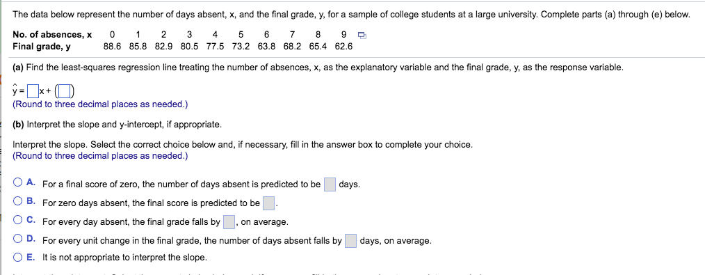 The data below represent the number of days absent, x, and the final grade, y, for a sample of college students at a large university. Complete parts (a) through (e) belovw. No. of absences, x 0 12 3 4 5 6 7 8 9 Final grade, y 88.6 85.8 82.9 80.5 77.5 73.2 63.8 68.2 65.4 62.6 (a) Find the least-squares regression line treating the number of absences, x, as the explanatory variable and the final grade, y, as the response variable. (Round to three decimal places as needed.) (b) Interpret the slope and y-intercept, if appropriate. Interpret the slope. Select the correct choice below and, if necessary, fill in the answer box to complete your choice. (Round to three decimal places as needed.) O A. For a final score of zero, the number of days absent is predicted to be days. O B. For zero days absent, the final score is predicted to be O C. For every day absent, the final grade falls by on average OD. For every unit change in the final grade, the number of days absent falls by days, on average. O E. It is not appropriate to interpret the slope.