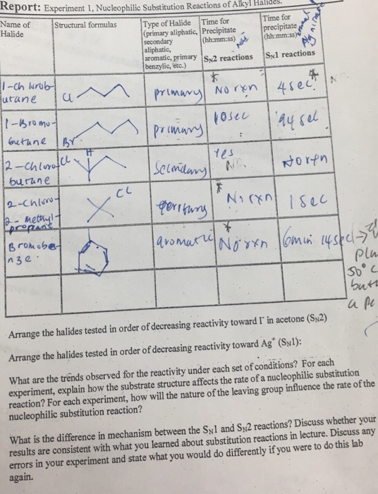 reactivities of some alkyl halides lab