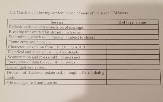 Solved: 02 Match The Following Services To One Or More Of