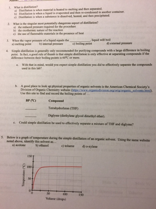 lab report boiling point and melting
