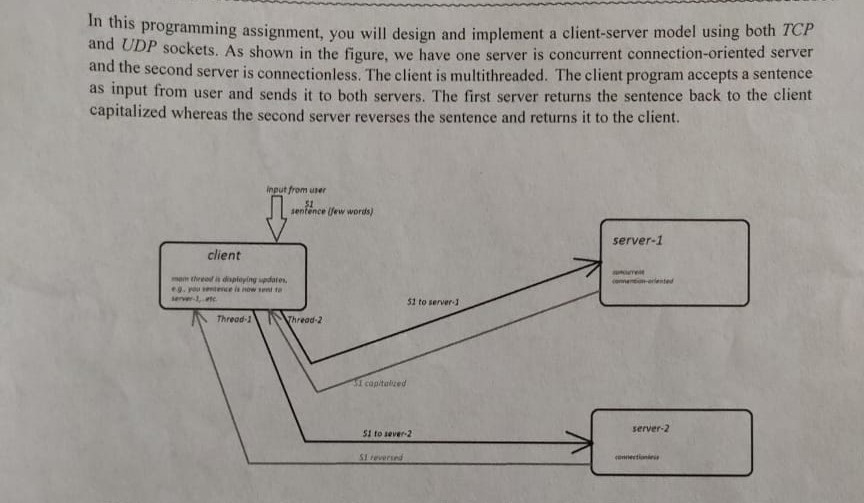 In This And UDP And The Second Server Is C As Inpu