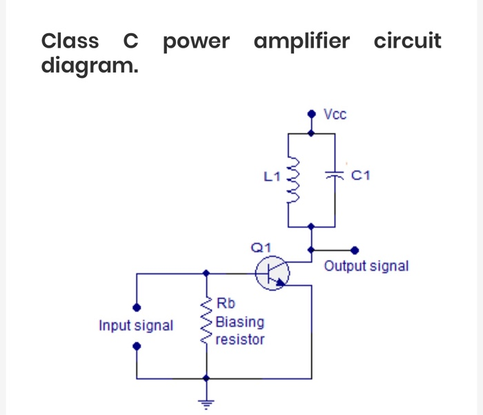 I Want To Build A Simple Class C Amplifier, The Ba