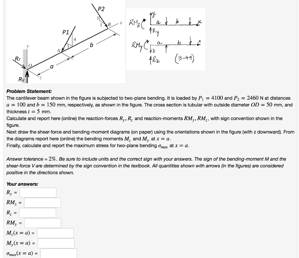 Solved P2 P1 4 2h 3 49 Problem Statement The Cantilever Shear Force Diagram Beam Shown In