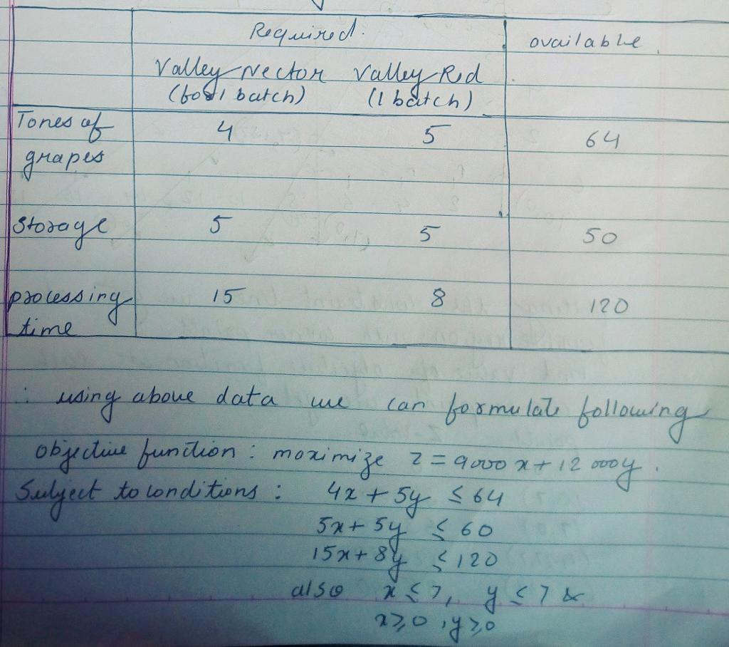 Solved Bnal 306 Worksheet 2 10 Points Consider The Foll