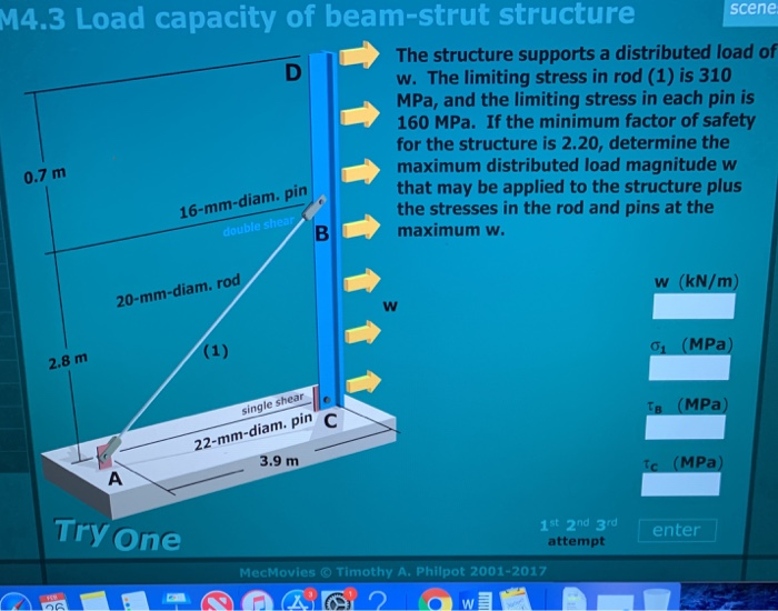 Solved: M4 3 Load Capacity Of Beam-strut Structure Scene T