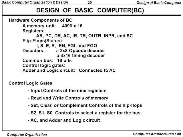 According To This How To Logically Design This Bas Chegg Com