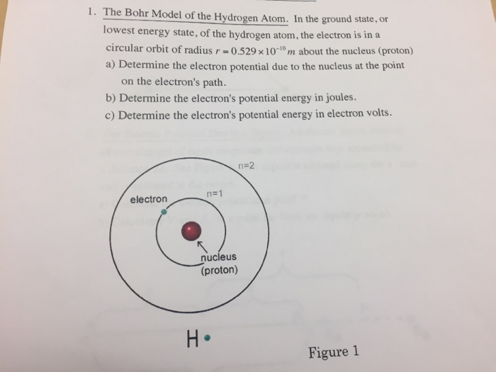Solved 1 The Bohr Model Of The Hydrogen Atom In The Gro