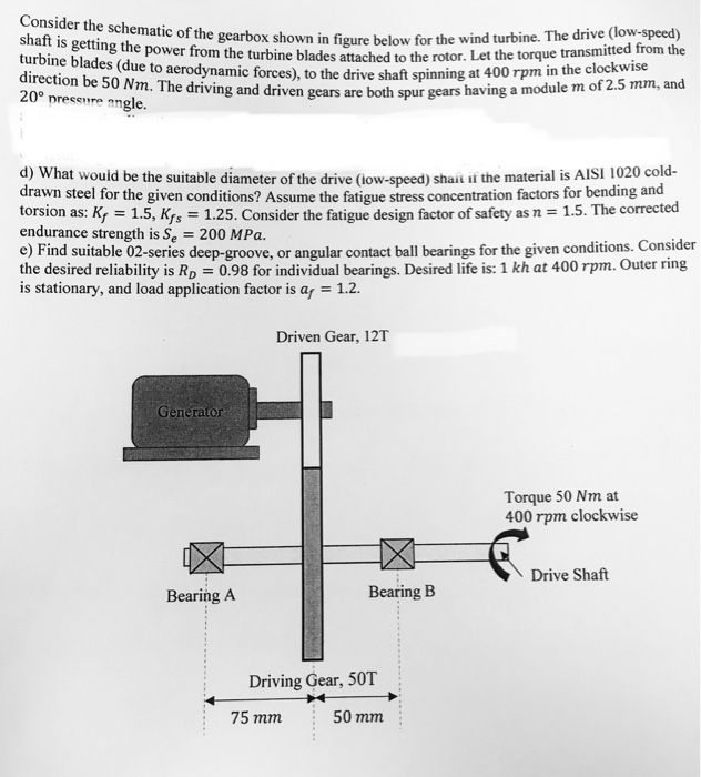 Solved: Consider The Schematic Of The Gearbox Shown In Fig ...