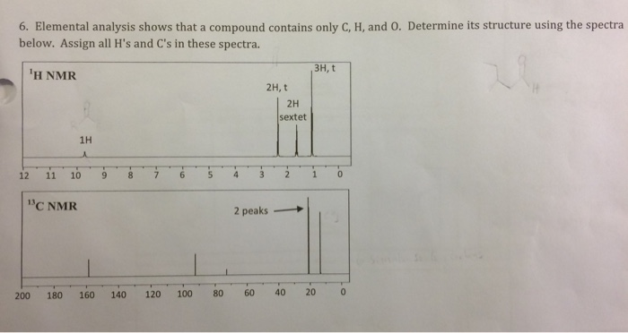 6. Elemental analysis shows that a compound contains only C, H, and O. Determine its structure using the spectra below. Assig
