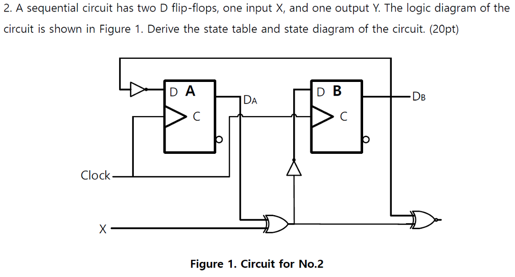 a sequential circuit has two d flip-flops, one input x,