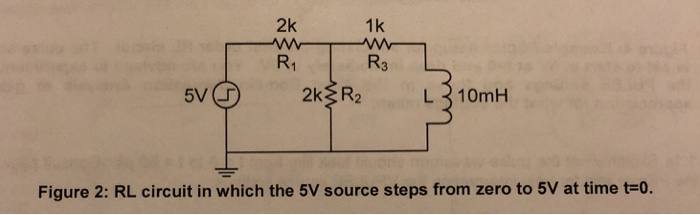 2k 1k R1 L 310mH Figure 2: RL circuit in which the 5V source steps from zero to 5V at time t=0.