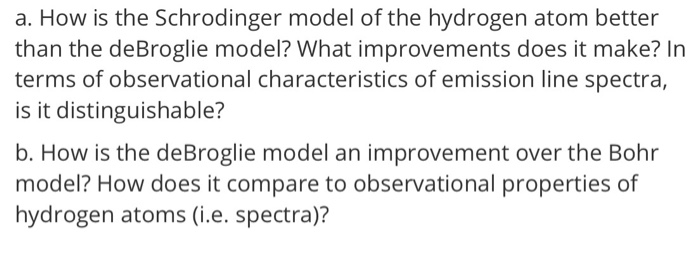 solved a how is the schrodinger model of the hydrogen at