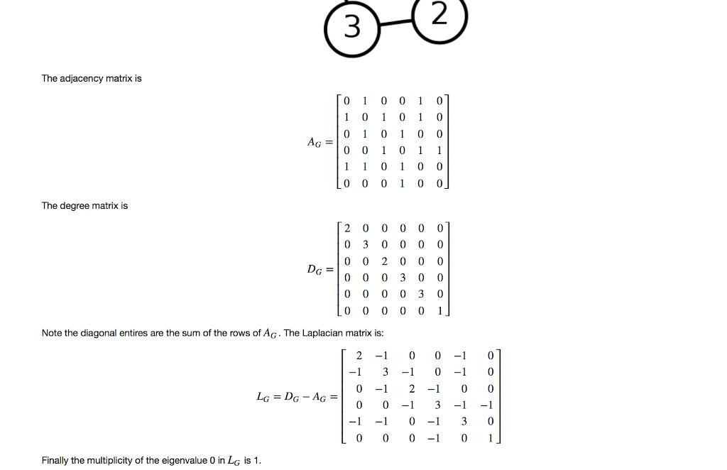 Adjacency Matrix Python