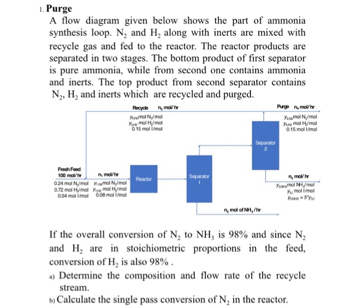 Solved Purge A Flow Diagram Given Below Shows The Part