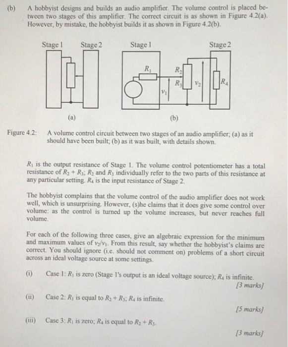 Figure 4 1(a) Shows A PWM (pulse Width Modulation