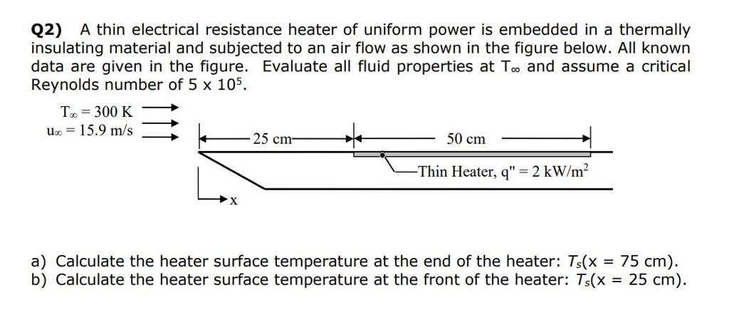 electric resistance heater diagram wiring diagrams lose Element Heater Air 6901860800 solved q2) a thin electrical resistance heater of uniform electrical resistance in wires electric resistance heater diagram