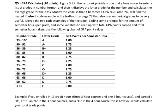 Q Gpa Calculator  Points Figure  In Th   CheggCom