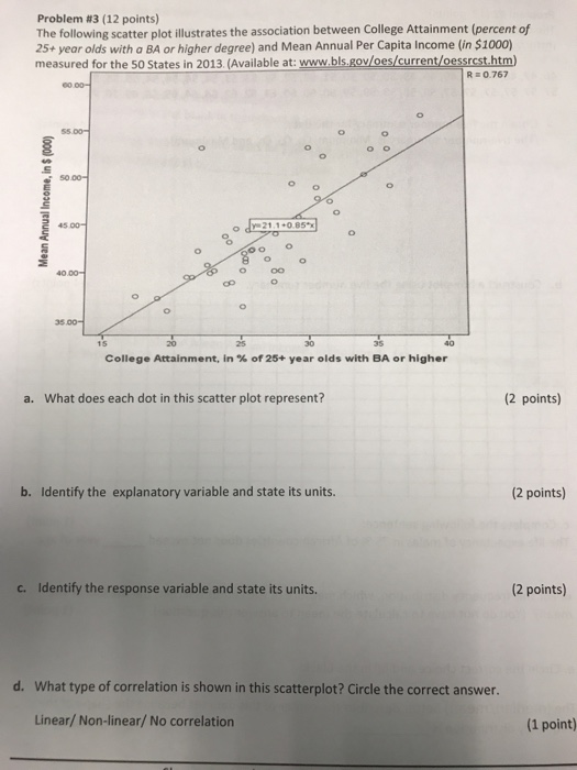 Solved the following scatter plot illustrates the associa problem 13 12 points the following scatter plot illustrates the association between college attainment ccuart Gallery