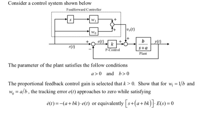 Consider a control system shown below Feedforward Controller e(t r(0) P.Contro s+a Plant The parameter of the plant satisfies the follow conditions a>0 and b>0 The proportional feedback control gain is selected that k>O. Show that for w-I/b and Wo-alb, the tracking error e(t) approaches to zero while satisfying 2(1) -(a+bk).e(1) or equivalently [s+ (a + bk] E(s):0