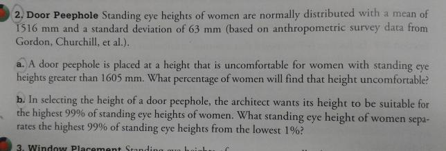 Door Peephole Height & Arresting Typical Door Height ... |Door Peephole Height Standard