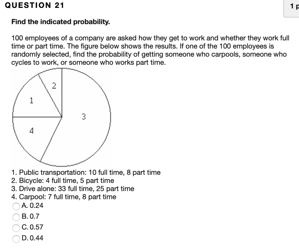 Solved: QUESTION 21 1 P Find The Indicated Probability  10