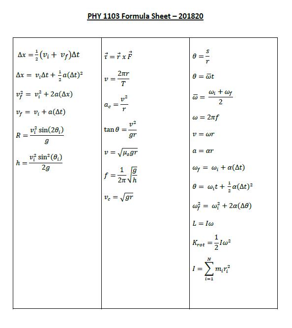 Spice of Lyfe: Physics Momentum Formula Sheet