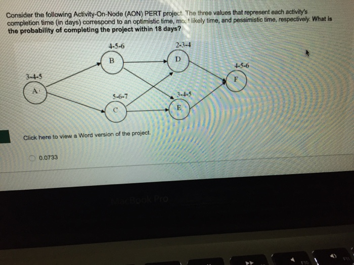 Solved Consider The Following Activity On Node Aon Pert