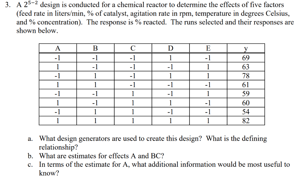 3 A 25 2 Design Is Conducted For Chemical Reactor To Determine The