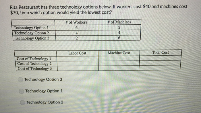 Economics recent questions chegg rita restaurant has three technology options below if workers cost 40 and machines cost 70 fandeluxe Choice Image