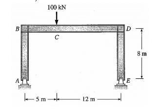 100 kN 8 m 12 m