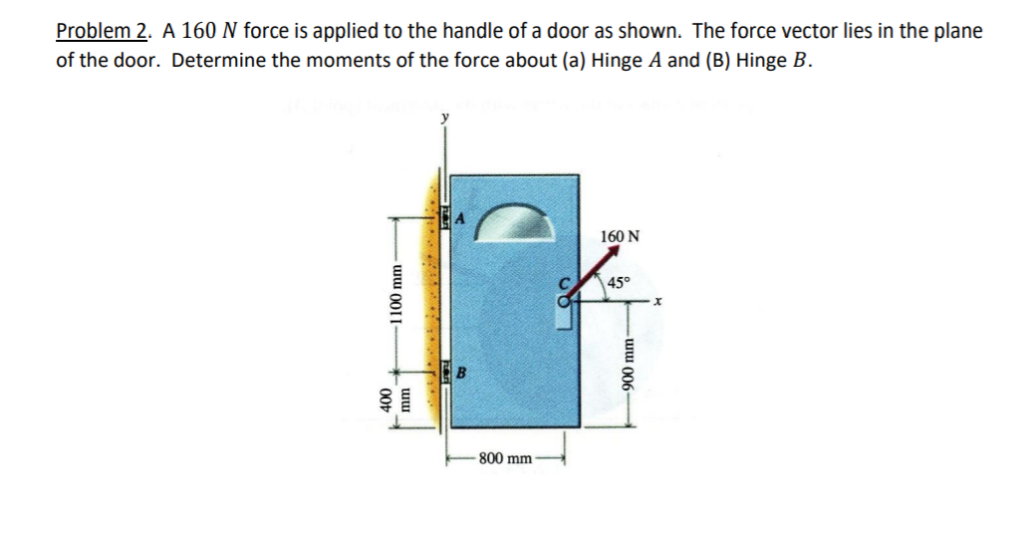 Solved Problem 2 A 160 N Force Is Applied To The Handle