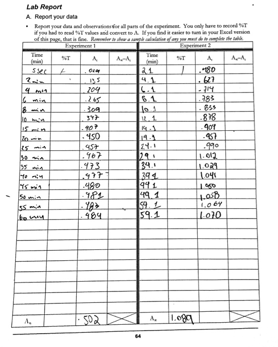 data and observations lab report