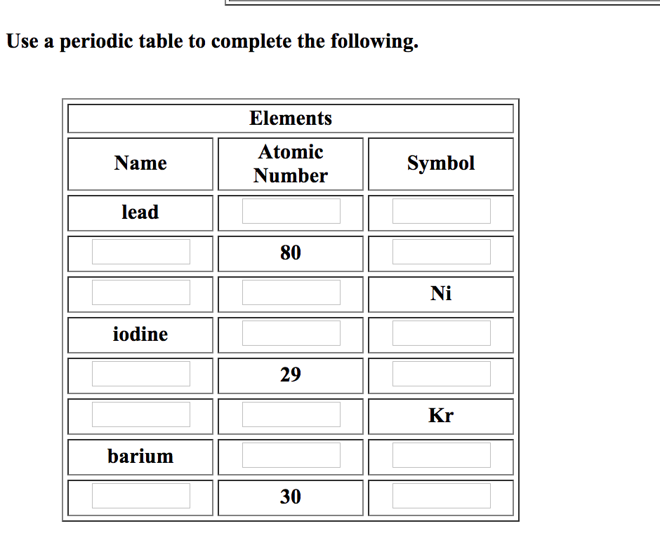 Solved Use A Periodic Table To Complete The Following El