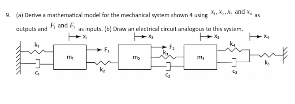 Solved: 9  (a) Derive A Mathematical Model For The Mechani
