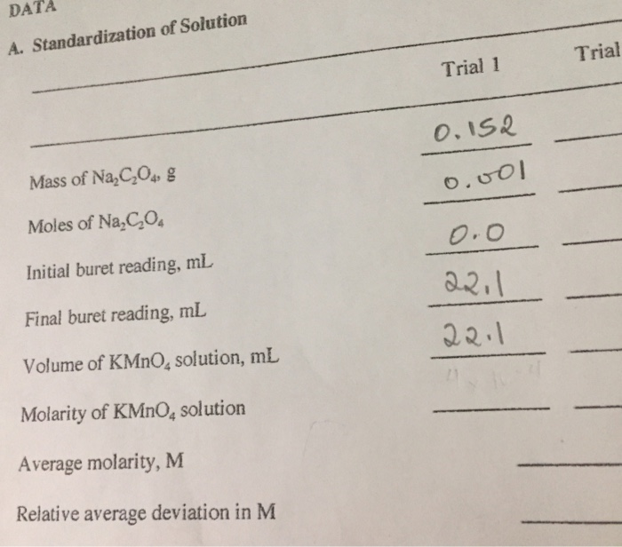 Solved: How Do I Get The Molarity Of KMnO4 With Th Data Gi