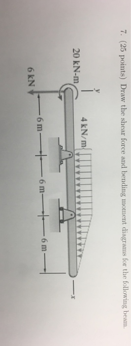 Problem 91p Draw The Shear And Moment Diagrams For The Overhang Beam