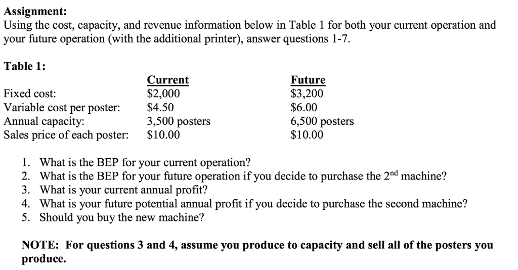 Assignment Using The Cost Capacity And Revenue Information Below In Table 1 For