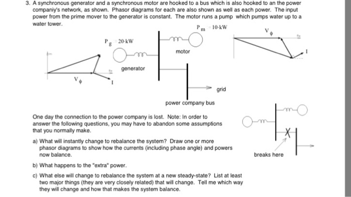 Solved 3 A Synchronous Generator And A Synchronous Motor