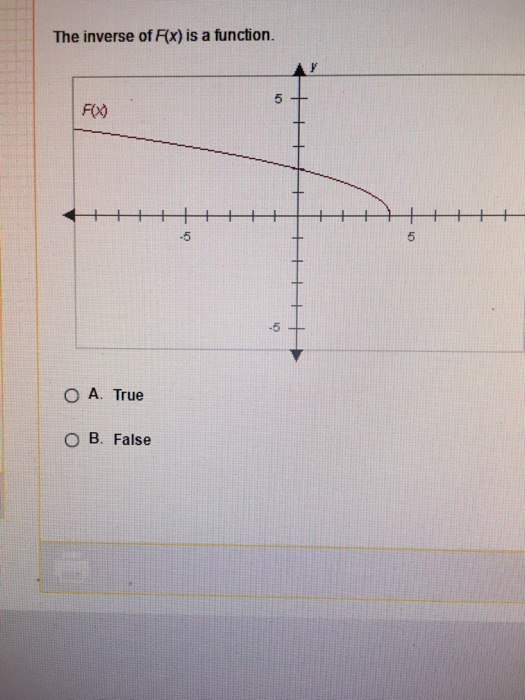 solved the inverse of f x is a function a true b
