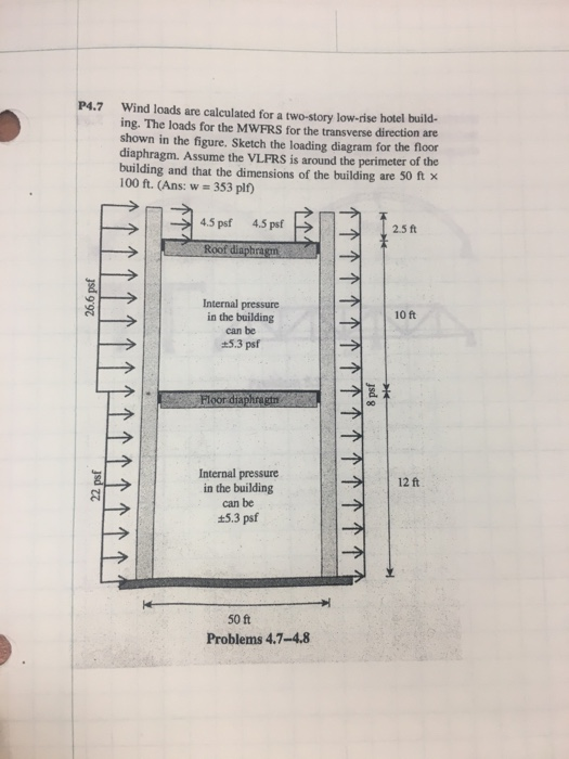 Solved  Wind Loads Are Calculated For A Two