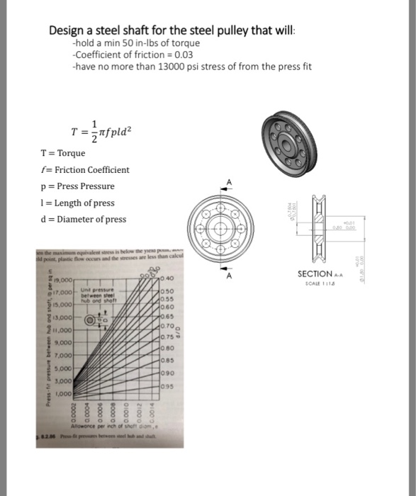 Solved: Design A Steel Shaft For The Steel Pulley That Wil