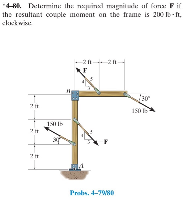 Solved: Determine The Required Magnitude Of Force F If The