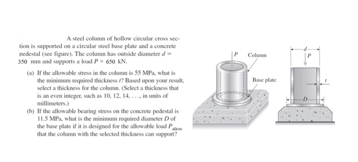 Solved: A Steel Column Of Hollow Circular Cross Section Is