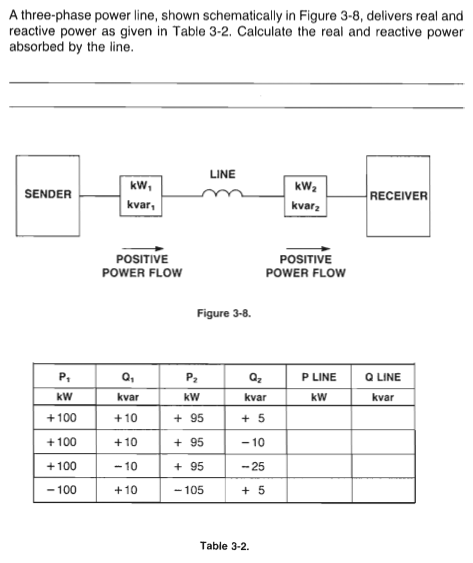 Solved A Three Phase Power Line Shown Schematically In F