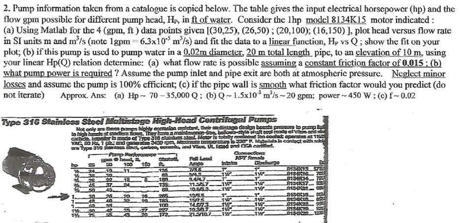 Pump information taken from a catalogue is copied below. The table gives the