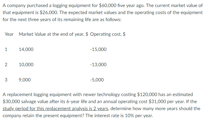 Solved: A Company Purchased A Logging Equipment For $60,00