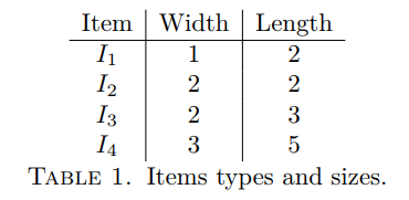 Item Width Length 2 欠 13 3 TABLE 1. Items types and sizes.